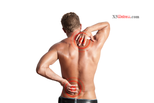 Muscle Tension Relief