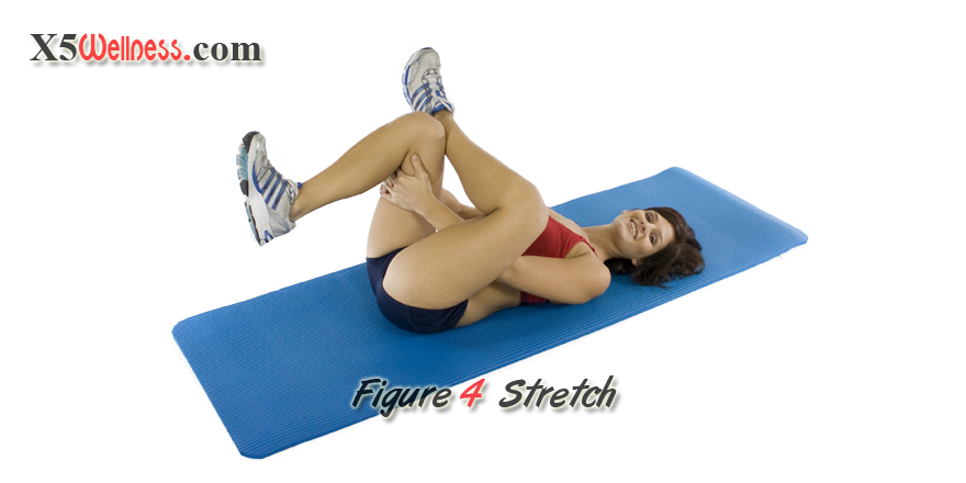 Figure 4  Stretch